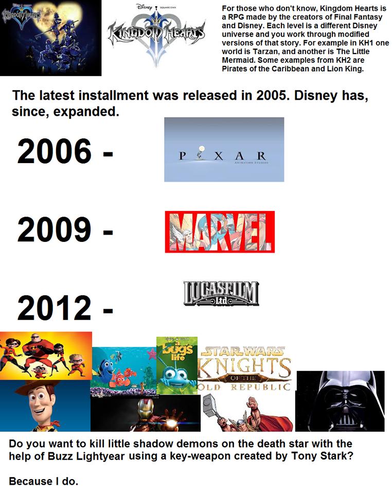 E3 - i dlatemu będziemy kochać Kingdom Hearts 3