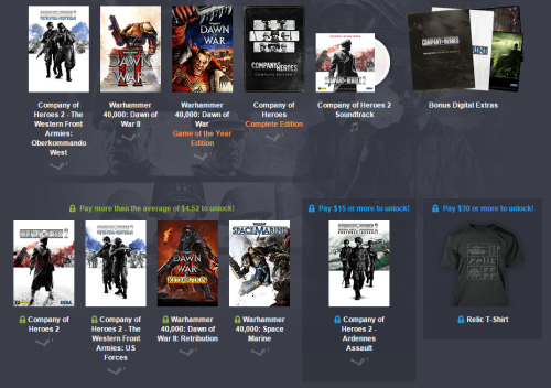 Humble Weekly Bundle Relic Entertainment zawartość