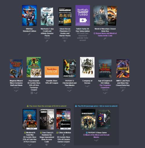 E3 2015 digital ticket zawartosc