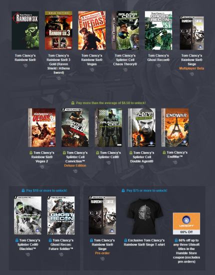 Humble Tom Clancy Bundle zawartosc