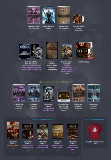Humble Total War Bundle zawartość