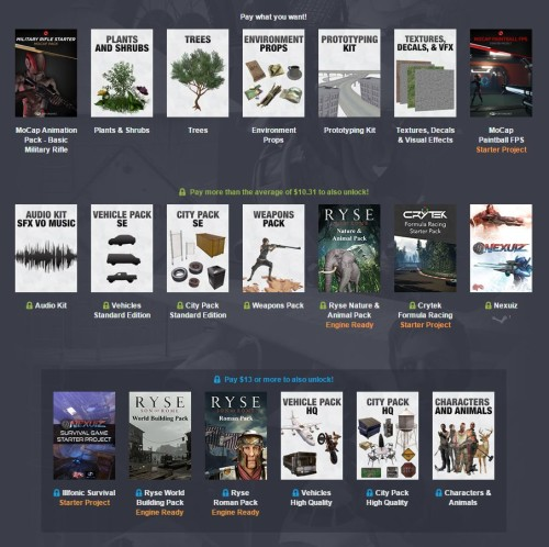 Humble CryEngine Bundle zawartosc