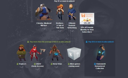 Humble Staff Picks Bundle Glen zawartosc