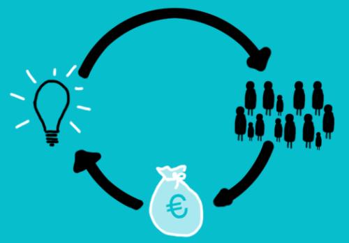 Porażki crowdfundingu