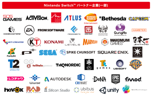 Nintendo Switch 3rd Party Wsparcie