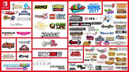Gry na Nintendo Switch